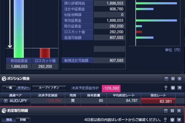 【ループイフダン】豪ドル円 ヘッジ売り損切りを乗り越え含み益に 2018年11月10日現在の累計評価益+96,553円