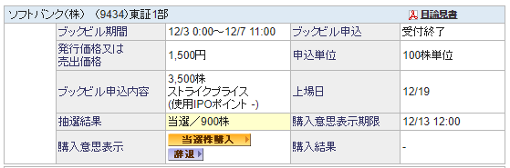 SBI証券 ソフトバンクIPO当選