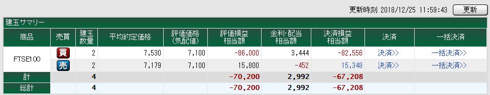 FTSE100 保有状況