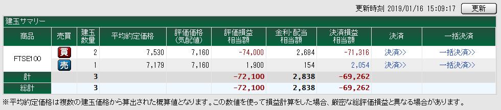 FTSE100保有状況1/16