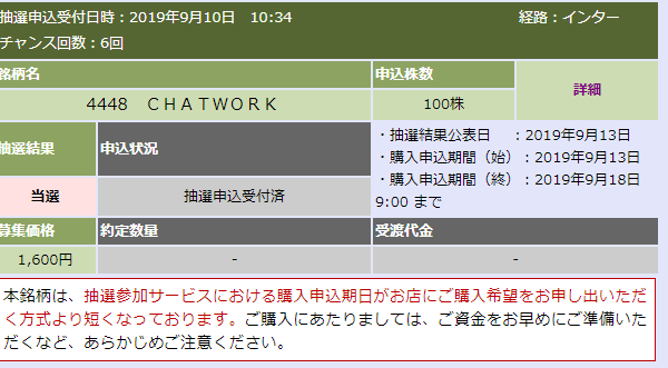 【IPO】Chatwork 当選したけどマイナス12,000円で終了