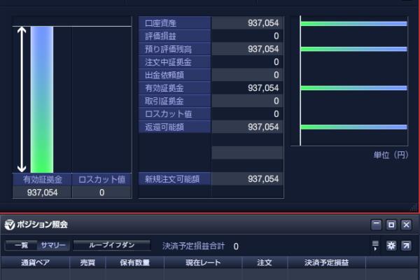ループイフダン豪ドル円 爆損で終了